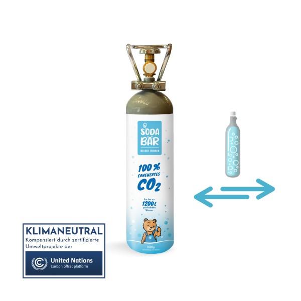 CO2-Kohlensaeure_Kauf-Zylinder_2kg